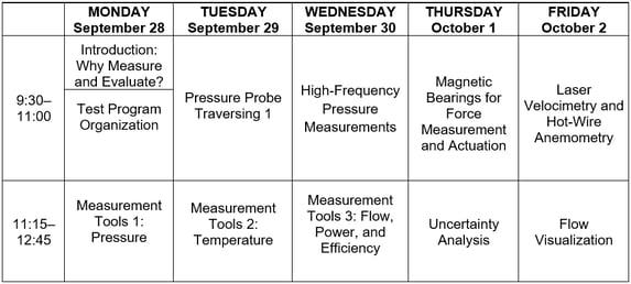 2020 Experimental Course Schedule 1-1