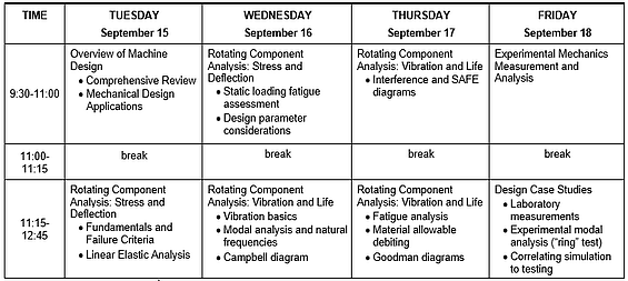 2020 Mechnical Course Schedule 11-1