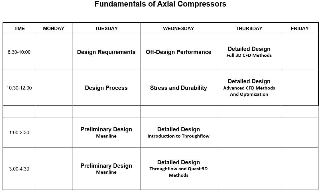Axial Compressor Calendar Agenda