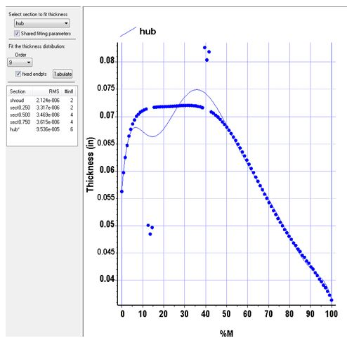 Calculating Blade Thickness Reverse Eng Figure 3