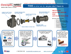 Concepts NREC Manufactured Products line card 2021