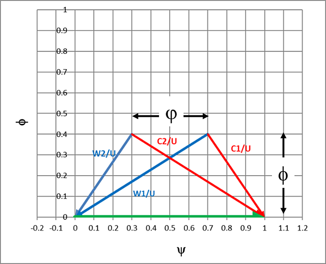 Graphical Representation of coefficients.png