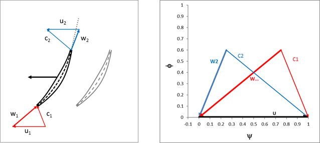 Velocity Vector Examples_turbomachinery.png