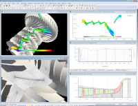 Pushbutton CFD CAE Software