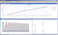 AXIAL CAE Software