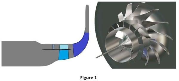 Range Extension DOE Project_Figure 1