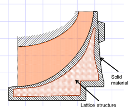 Nose_cone_example_-software.png