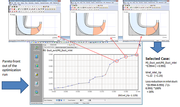 results of optimization for radial-axila duct