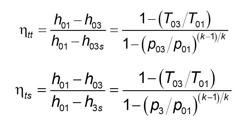 Formula for Ideal Gasses