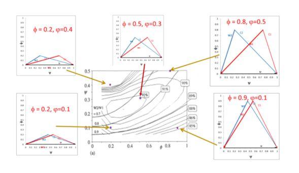2D axial compressor design flow coefficient.jpg
