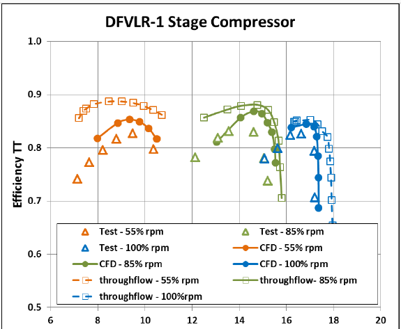 Predicted performance using default models-915078-edited.png