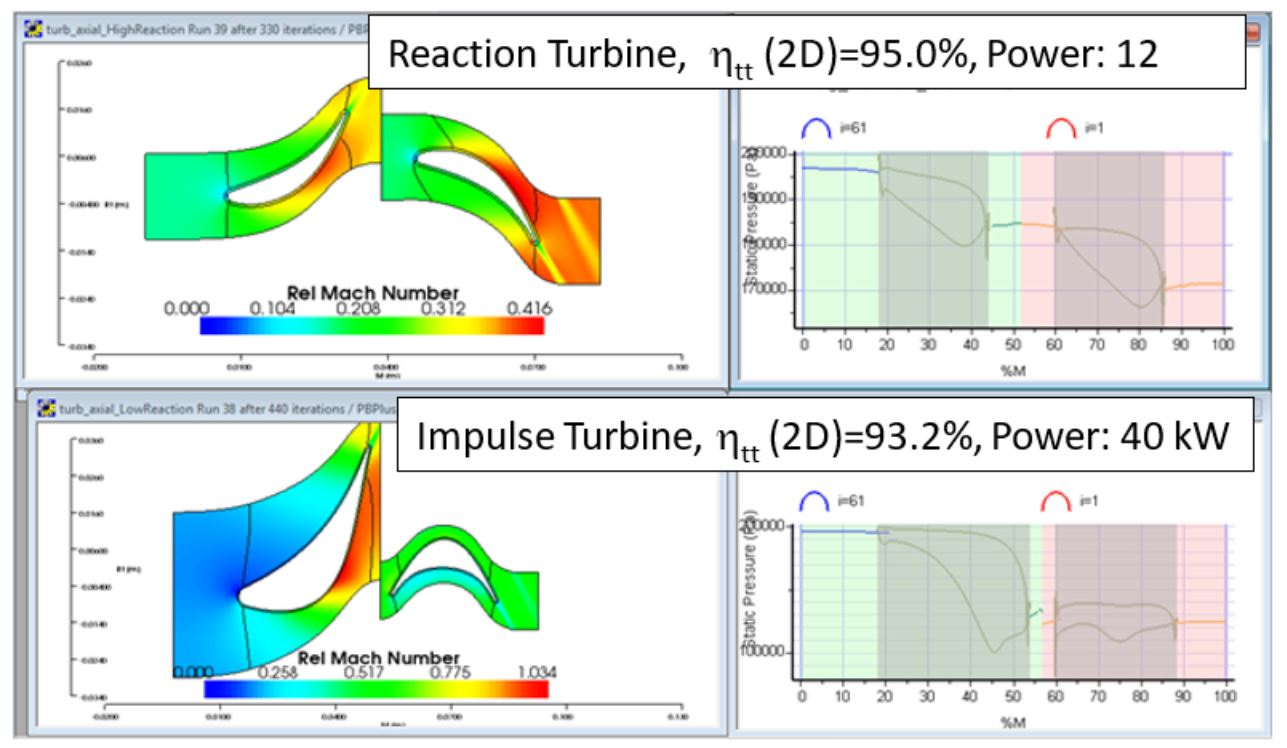 Reaction v Impulse in AxCent.jpg