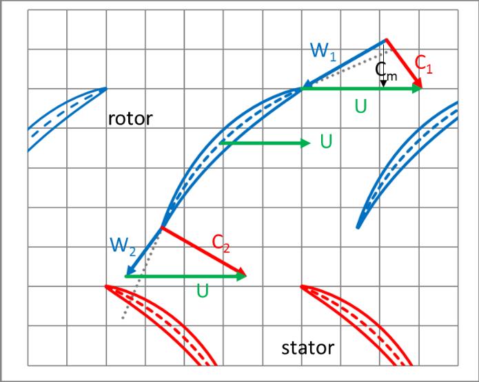 Visualization of Euler Equation_Compressor.png