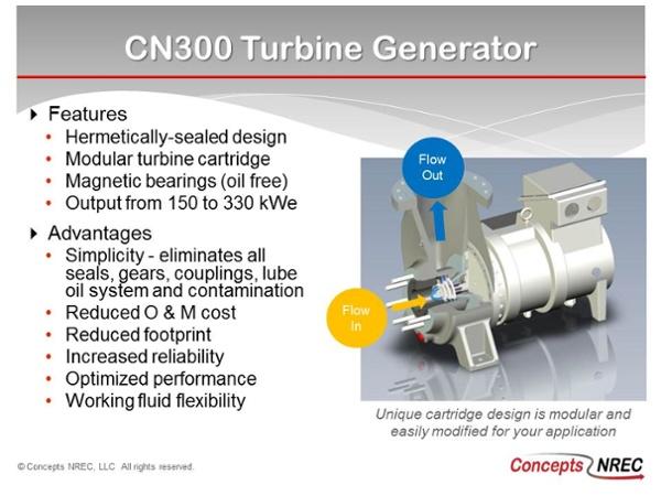 CN300 Turbine Generator