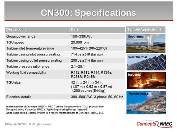 CN300 Turbogenerator Specs