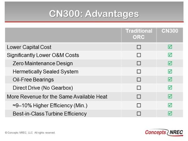 CN300 ORC Advantages