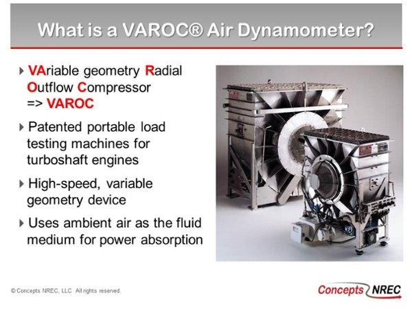 What is a VAROC Air Dynamometer?