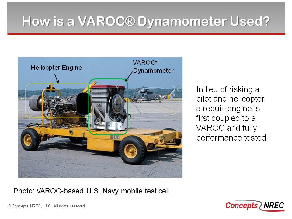 How is a Dynamometer Used?