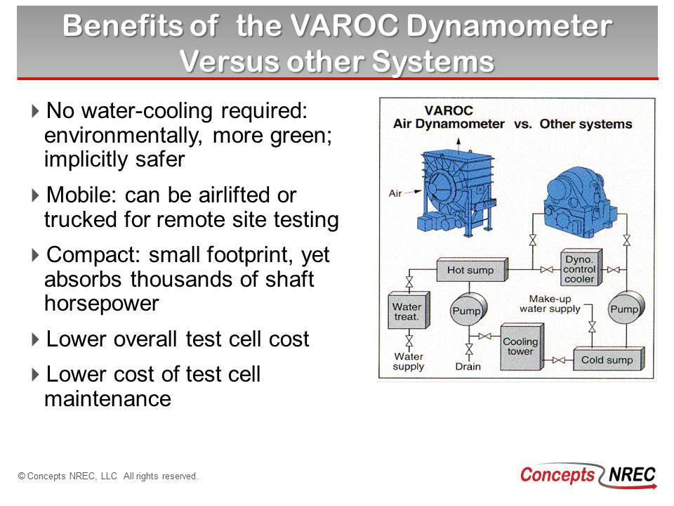 Benefits of an Air Dynamometer